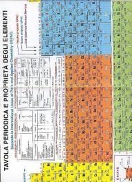 Tavola periodica e alcune proprieta 39 degli elementi jupac aa vv libri di chimica generale - Tavola chimica degli elementi ...